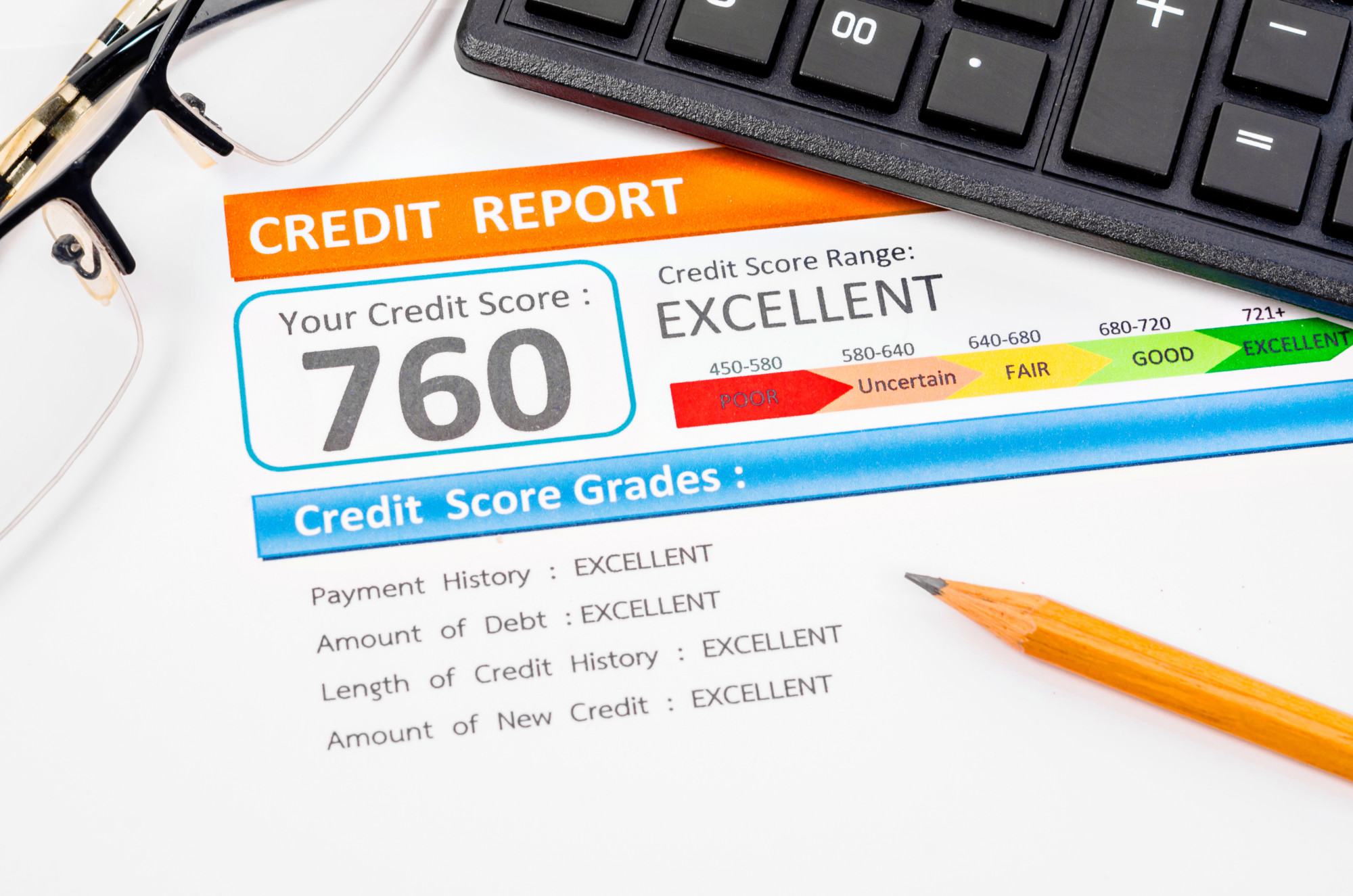 How To Increase Your Credit Score In 2019